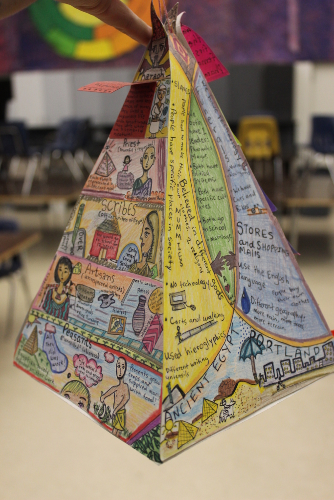 Egyptian Pyramid Art Project